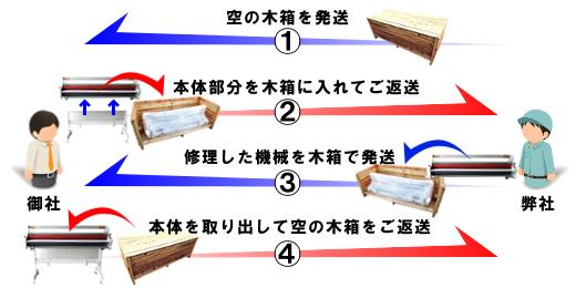 ラミ修復サービス送料2往復分の詳細
